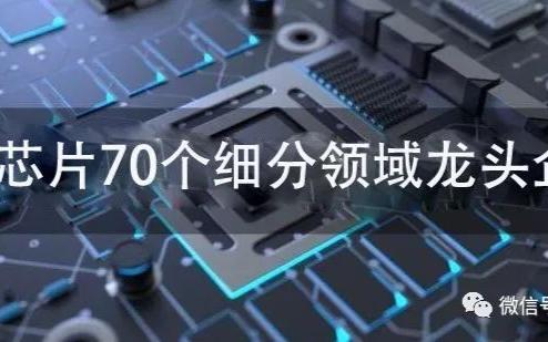 國產芯片70個細分領域龍頭代表企業,看看有沒有你...