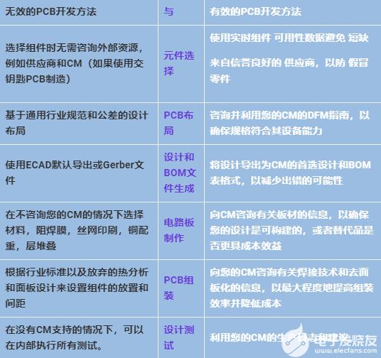 http://www.reviewcode.cn/youxikaifa/177612.html