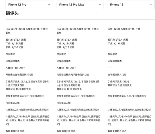 各大手机厂商别再碰瓷苹果iPhone的拍照能力了