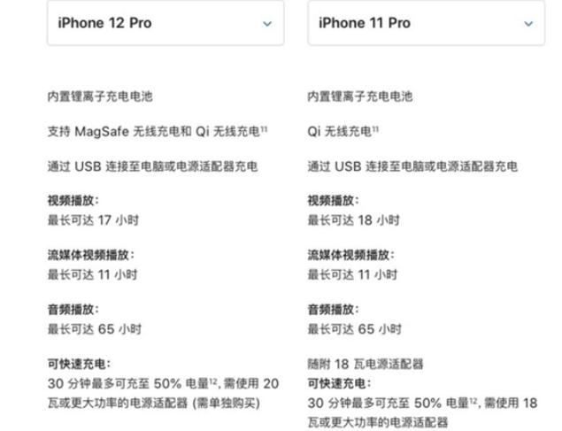 四個理由,告訴你為什么iPhone 12不值得買