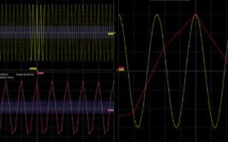 通过有源或开关电容滤波器元件实现抗混叠低通滤波器的设计