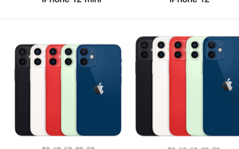 iPhone12系列手機各方面詳細參數