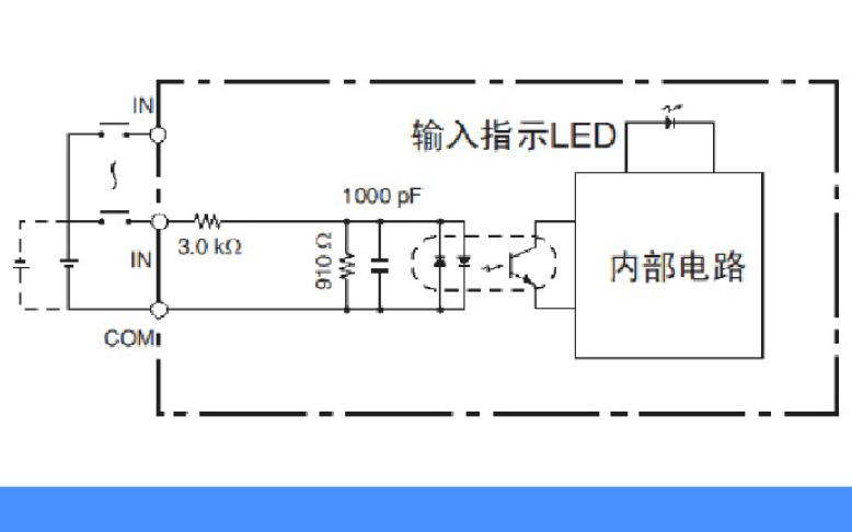 工业机器人搬运工作站PLC系统的设计课程说明
