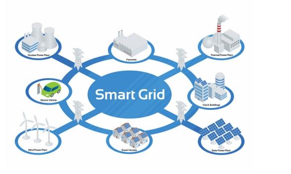 新型通讯管理机解决方案助力智能电网升级改造