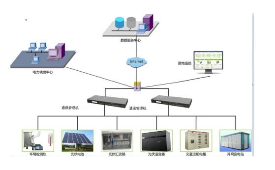 新型通訊管理機解決方案助力智能電網升級改造