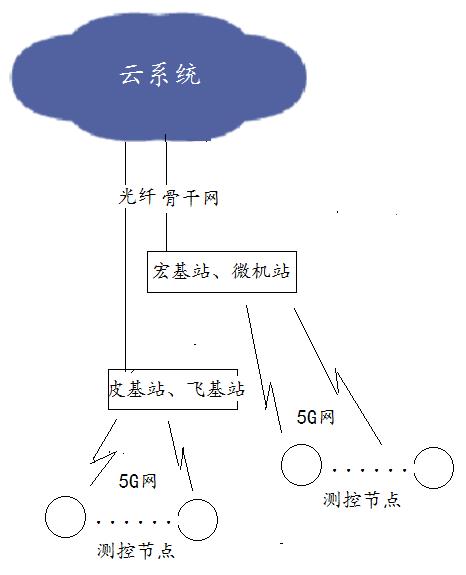 http://www.reviewcode.cn/jiagousheji/177430.html