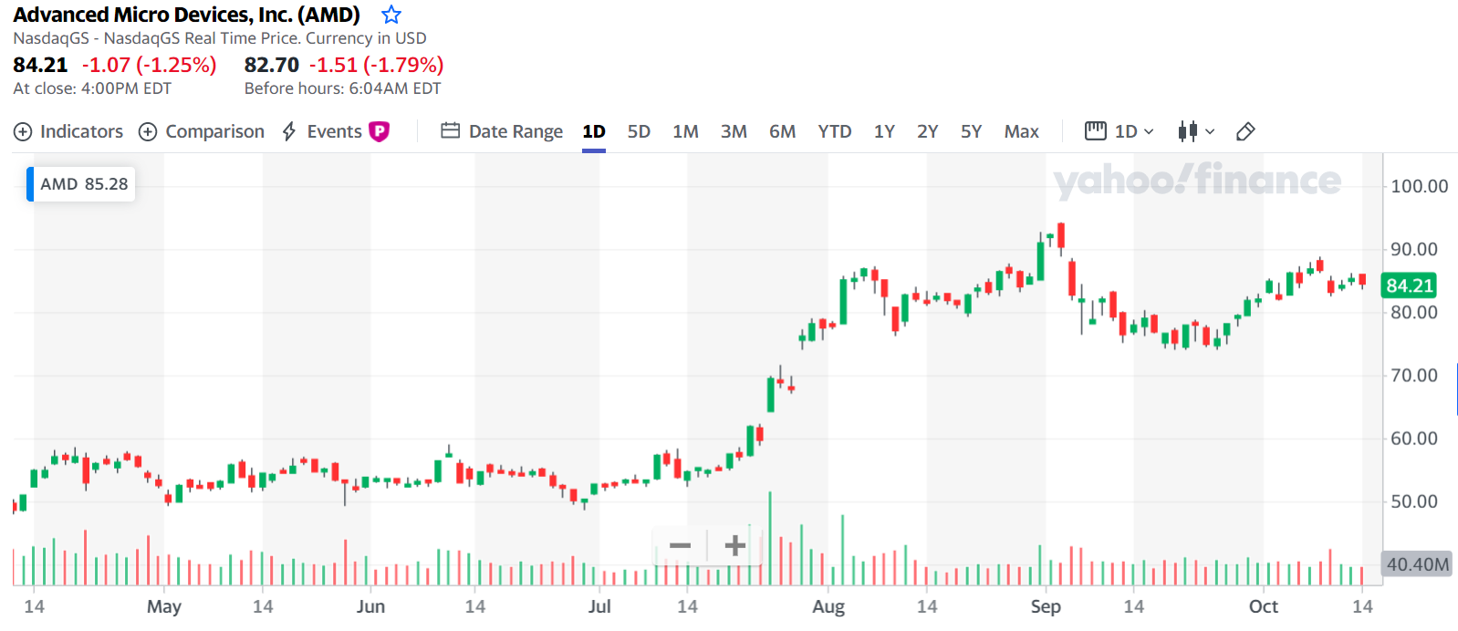 AMD收购Xilinx,谁最受伤,谁最受益?