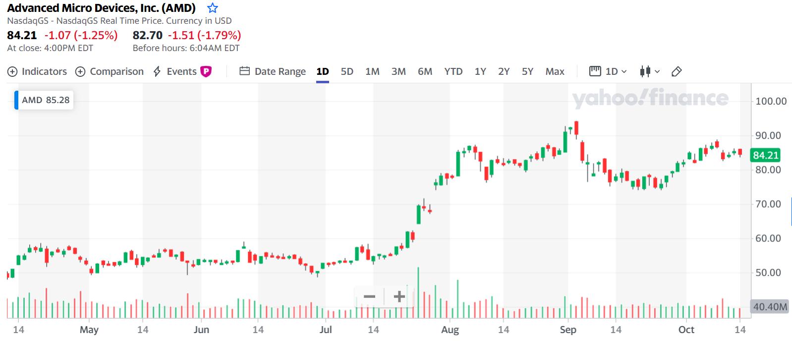 AMD收購Xilinx,誰最受傷,誰最受益?