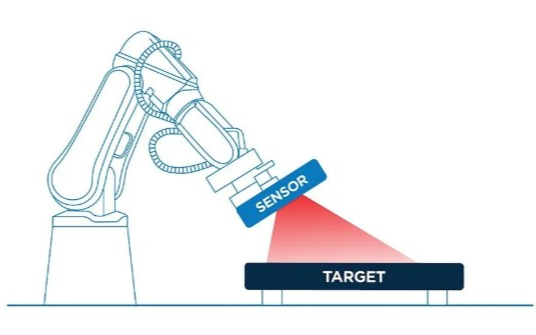 智能3D传感器与机器人是如何集成工作的?