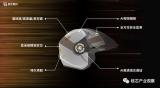 芯闻精选:紫光展锐推出全球首款芯片级智能头盔解决方案