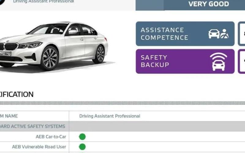 寶馬自動駕駛輔助系統Pro榮獲E-NCAP高評級