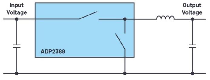 ADI技术文章——关键的短脉冲