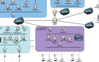 中星电子平安城市监控解决方案的组网结构和特点功能...