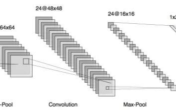 Github 項目:23 個設計和可視化網絡結構的工具