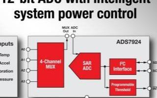 德州仪器的SAR模数转换器ADS7924的主要特...