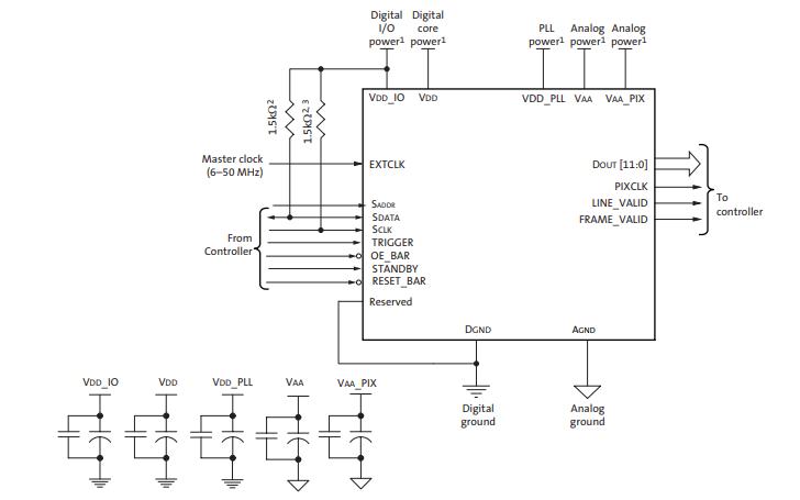 CMOS数字图像传感器AR0130的数据手册免费下载