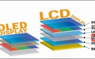 国内显示面板多方面优势显著,京东方Mini LED预计Q4四季度量产出货