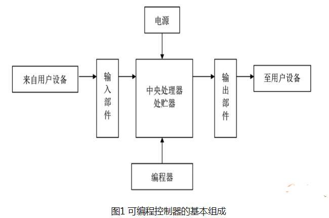 http://www.reviewcode.cn/jiagousheji/177512.html