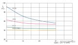 PCB热实验设计6:一个4层的PCB板与热散热过孔