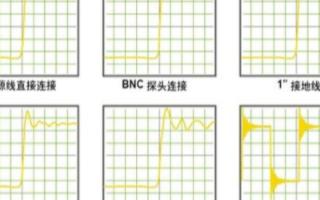 如何測量直流轉換電源紋波,在選擇電子儀器方面有哪...