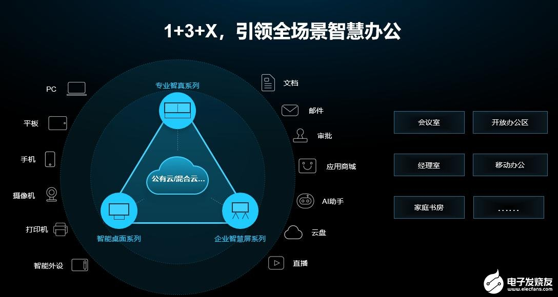 http://www.feizekeji.com/youxi/464097.html