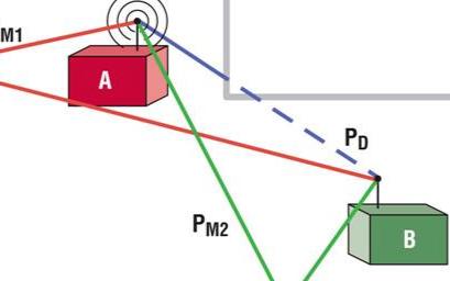 新技术:在没有电池的情况下也可以进行数据的传输和设备之间的通信
