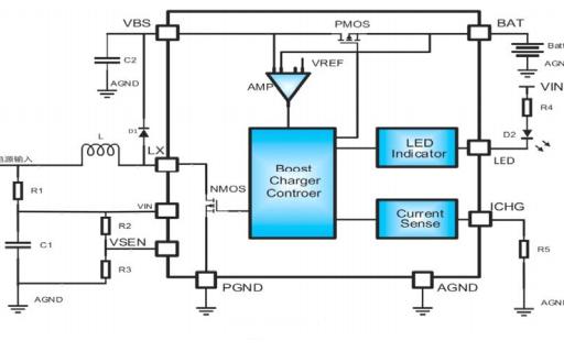 FS5080ES升压充电管理IC的数据手册免费下载