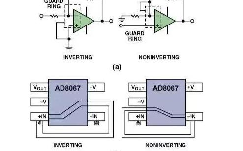 运放电路PCB设计在高速电路中起着关键的作用