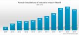 IFR最新的《2020年世界机器人技术》工业机器人报告
