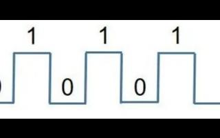 电路设计中有几种地?