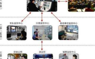 大华平安城市报警柱解决方案的功能模块构成及应用分析