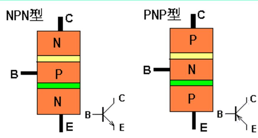 继电器和三极管的基本知识和区别