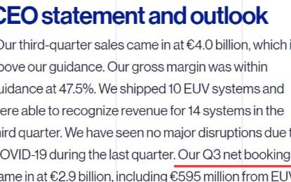 EUV光刻机还能卖给中国吗?
