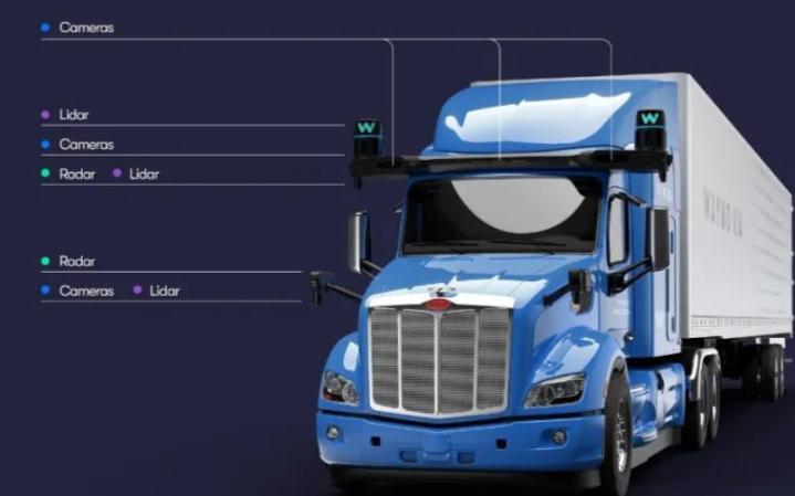 乘用車自動駕駛和重卡自動駕駛,兩者技術到底能共享...