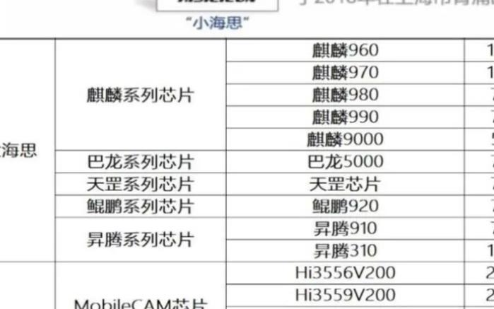 华为汽车BU投资超5亿美元 短期内不考虑盈利