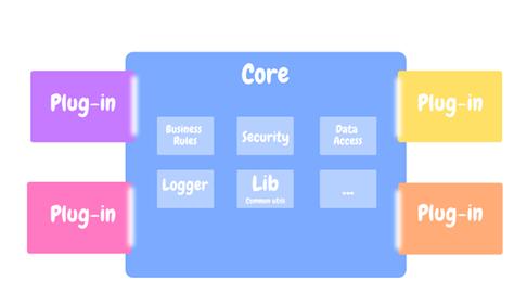 盘点总结微前端开发常见问题和误区