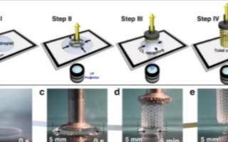 单液滴连续光固化打印极大提高了光固化3D打印的材料利用率