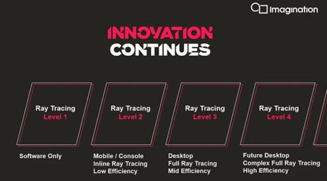 Imagination宣布將在明年發布IMG C系列,將加入光線追蹤的支持