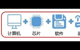 中国传感器之殇:传感器六大怪