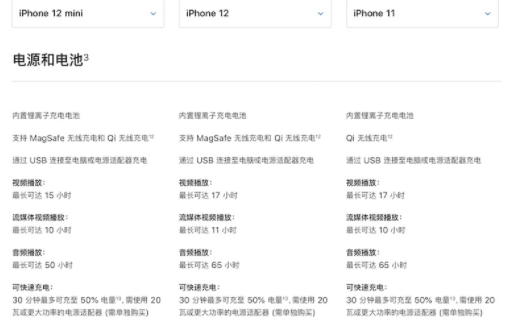 苹果iPhone 12 mini电池续航虽2227毫安,但续航可供日常使用