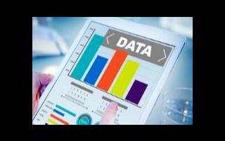 谷歌宣布更新Analytis,旨在幫助企業更好服...