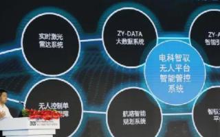 中电科推出无人机平台智能管控系统,可实现网内无人...