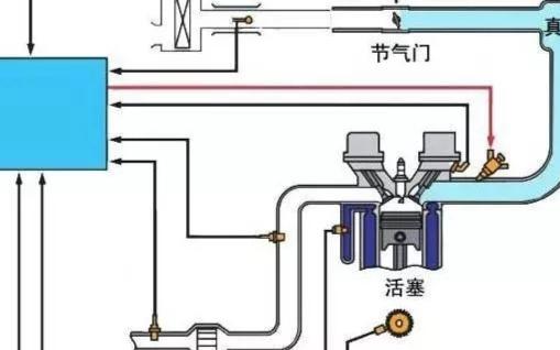 进气压力传感器基本工作原理