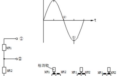 青岛泰润电子的三种磁敏电阻传感器简介