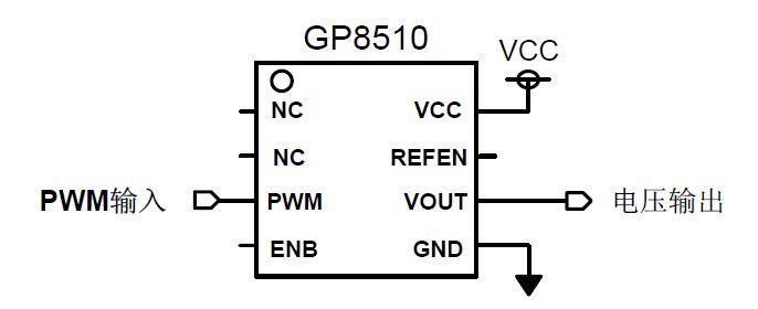 GP8510是一款高性能PAC芯片,它的功能都有...