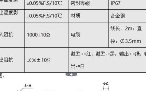 蚌埠大洋称重传感器系列简介及技术参数