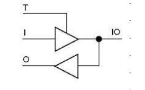FPGA的一些学习资料详细说明