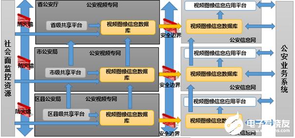 http://www.reviewcode.cn/yunjisuan/177780.html