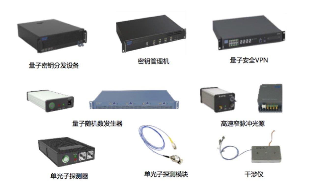 加碼量子計算布局,加速量子通信商業應用