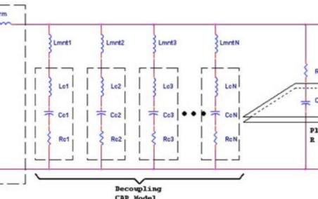 电源完整性(PI)设计和测试